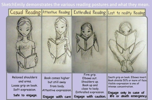 Reading Postures